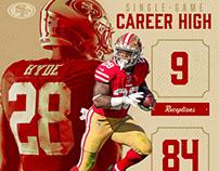2017 49ers Infographics