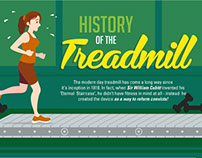 History of Treadmill [Infographic]