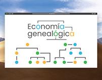 Economía genealógica. Campaña