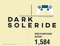 DarkSoleride Info Project