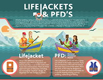 Scouts Safety Tips Infographic