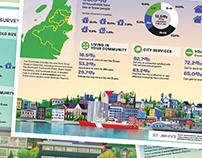 St. John's Regional Demographics and Opinion Survey II
