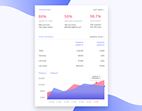 Analytics and UI elements