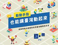 「台灣動起來!」體育署運動產業政策推廣