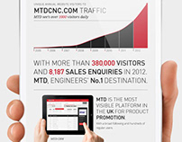 MTD CNC: eMail Marketing