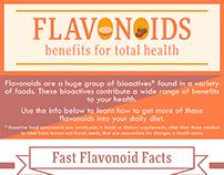 Flavonoids Infographic