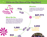 Girls on the Run Infographic - 2017