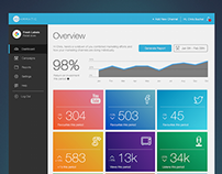 Adammatic: Marketing Dashboard Design