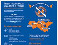 Инфографика для Аэрофлот