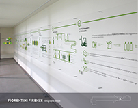 Fiorentini Firenze - Infographic layout design