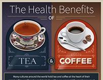 Tea and Coffee infographic