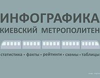 Киевский метрополитен. Инфографика