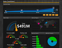Cross-platform Sales Dashboard