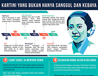 Infographic (Tribunnews SocMed Post)