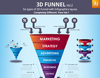 3D Funnel for Business Presentation | Modern Design