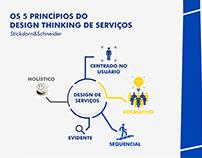 PROJETO DESIGN DE SERVIÇOS
