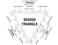 Design Triangle (re-make) 2016