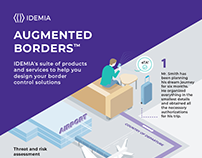 INFOGRAPHIC - Augmented Borders