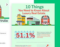 Trulia: Real Estate infographic