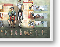 Proyecto Infográfico | Don Quijote de la Mancha