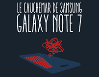 Infographie - Galaxy Note 7 SAMSUNG - Oct. 2016