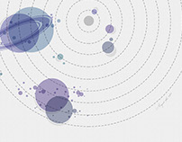 Solar System Alignment Print
