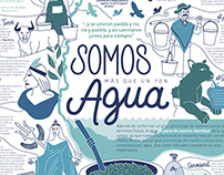 Somos Agua | Infographics