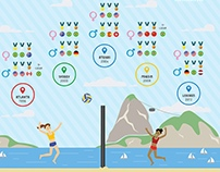 Beach Volleyball Infographic
