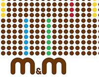 M&M rebranding&packaging