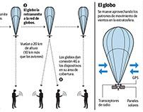 La Voz del Interior infographics (2017)