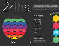 """""""24 hs"""" - App para Ipad con fin educativo"""