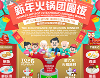 CHINESE NEW YEAR HOTPOT REUNION DINNER INFOGRAPHIC 新年火锅