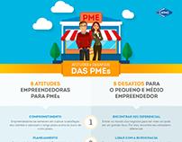 Infográfico | Catho Empresas