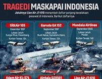 Infographic News