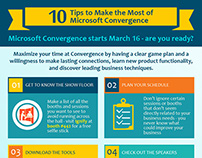 Convergence 2015 Infographic