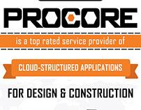 Procore Infographic