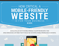 No Mobile-Friendly Website? That Could Hurt Business.