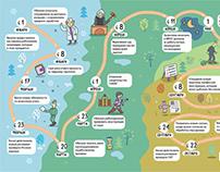 Maps for personnel officers Карты для кадровиков