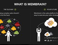 Infographic illustration for Membrain