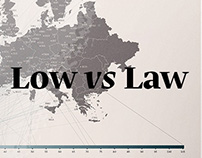 Low vs Law