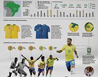 Infográfico • Copa do Mundo