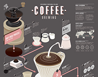 1701 Coffee Brewing Infographic Poster