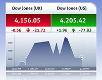 Stock Markets | VIZRT