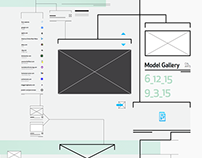 Wireframe — A Survey of Interactive Web Design