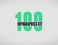 100 Infographics Kit