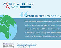 World Aids Day 2015 - Facts TV Campaign
