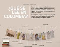 ¿Qué se lee en Colombia?