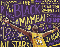 NBA Social Graphics