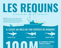 Affichette infographique