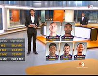TN Vespre - Balanç fitxatges F.C. Barcelona